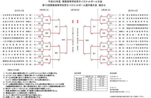 バスケットボール関東大会